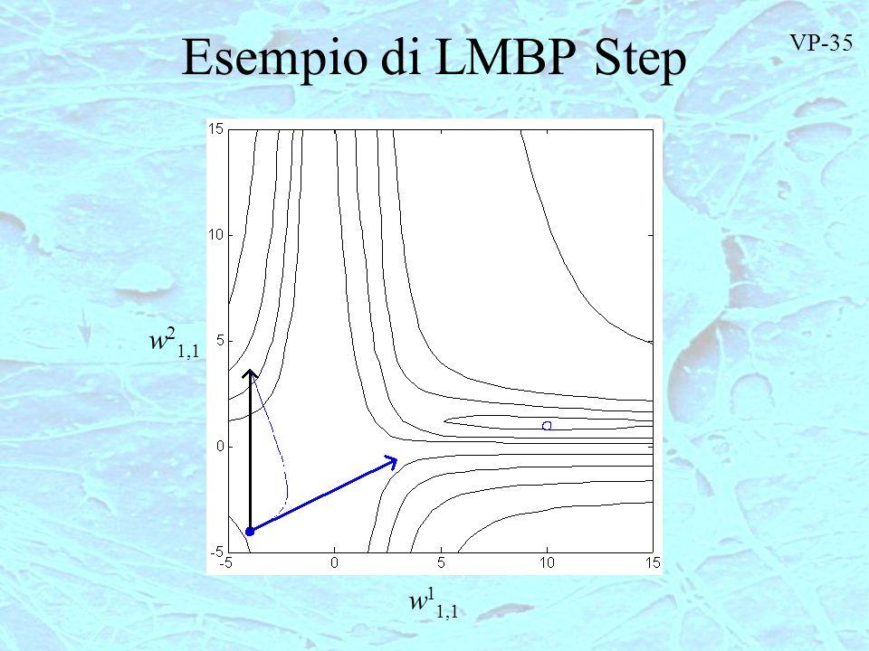 Esempio di LMBP Step w 1 1,1 w 2 1,1 VP-35