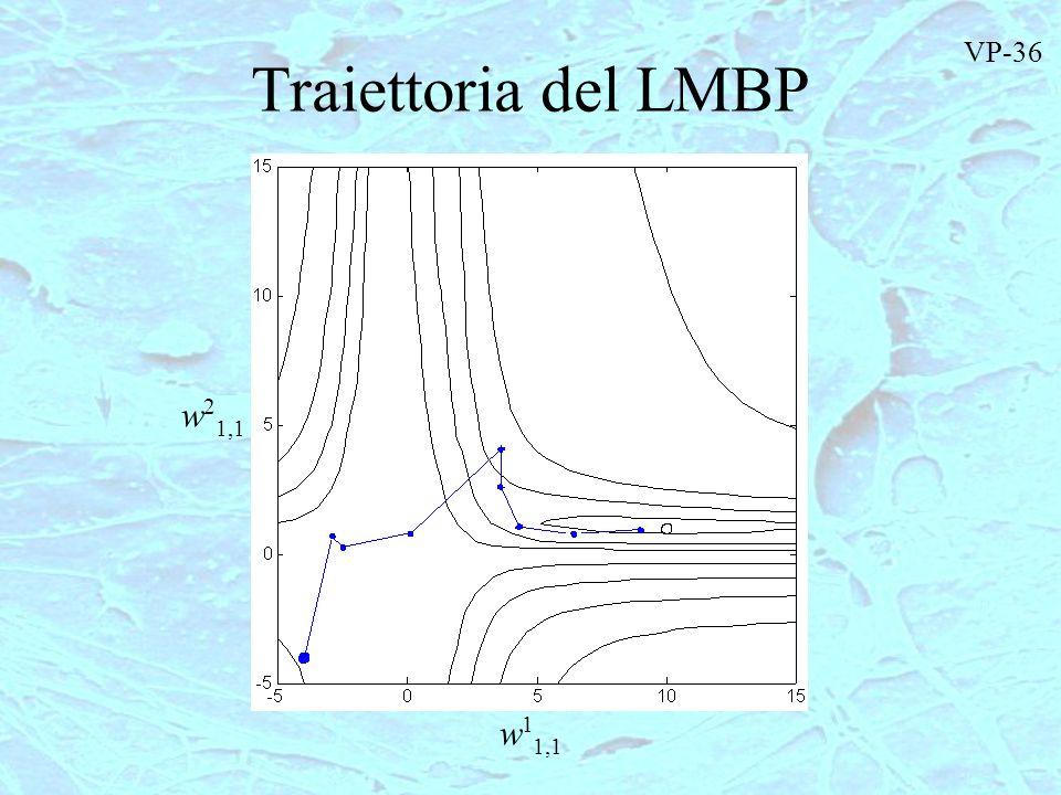 Traiettoria del LMBP w 1 1,1 w 2 1,1 VP-36