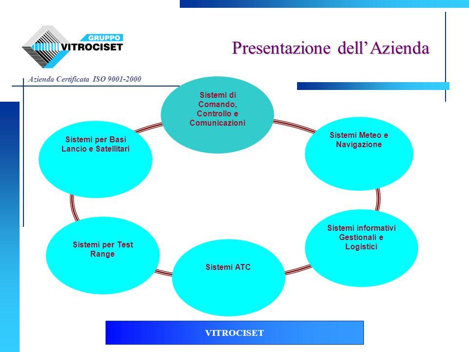Azienda Certificata ISO 9001-2000 VITROCISET Presentazione dellAzienda Sistemi Meteo e Navigazione Sistemi di Comando, Controllo e Comunicazioni Siste