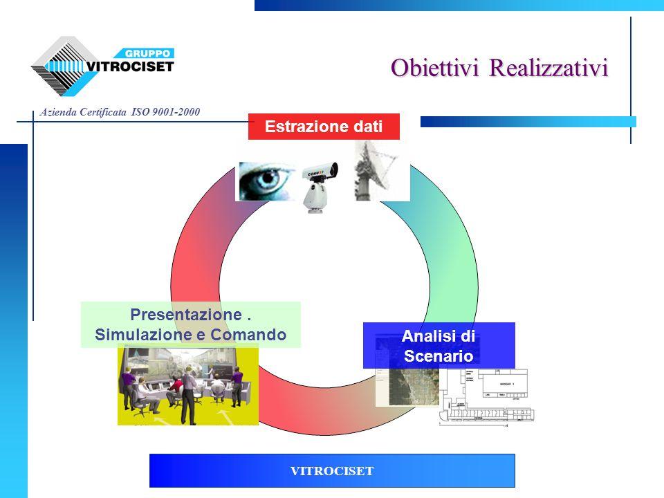 Azienda Certificata ISO 9001-2000 VITROCISET Architettura Generale Estrazione dati Sensor Management Elaborazione locale Analisi di scenario Fusione sensori eterogenei per localizzazione e tracking Riconoscimento e Classificazione Presentazione e Comando Modellizzazione 3D Simulazione Supporto alla decisione
