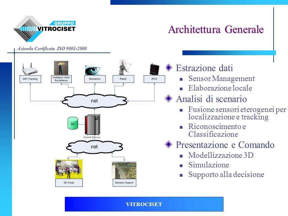 Azienda Certificata ISO 9001-2000 VITROCISET Luogo Stabilimento C.S.Lorenzo Area Limitata e Controllabile Sottosistemi Principali Imaging 3D Decision Support Finalità Controllo Accessi Controllo Aree CASO DI STUDIO: Videosorveglianza di aree