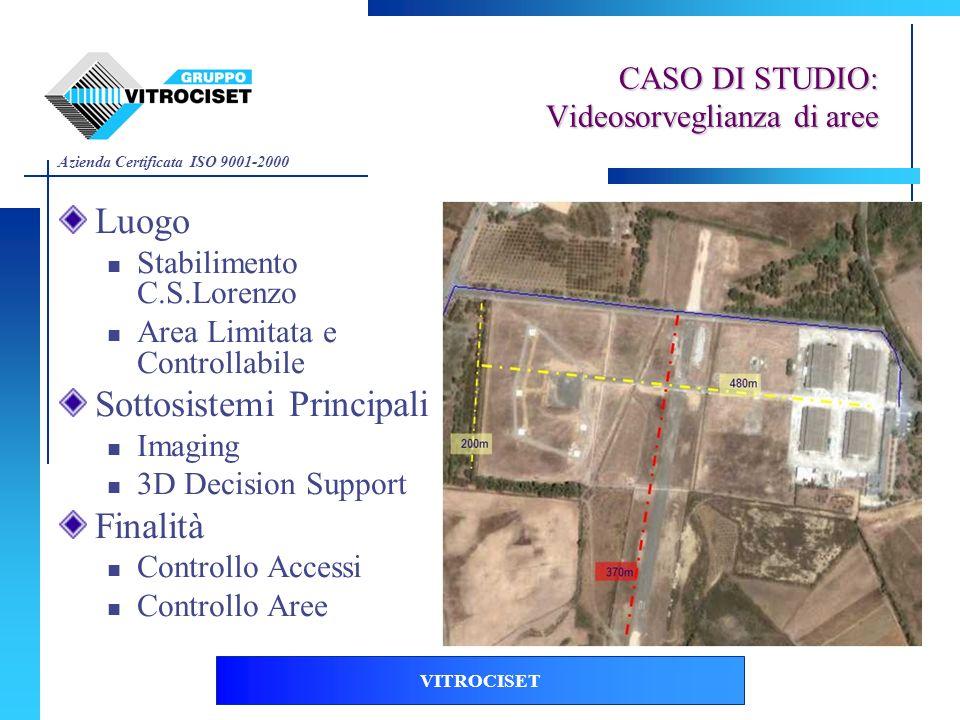 Azienda Certificata ISO 9001-2000 VITROCISET CASO DI STUDIO: Videosorveglianza di aree Il sistema dimostrativo si compone di sottosistemi per : Acquisizione Imaging : Video surveillance Identificazione Biometrica IP Tracking Comunicazione : interscambio messaggi Web Services XML/SOAP HLA/DIS Visualizzazione e Simulazione 3D Room Tactical Scenario Simulator