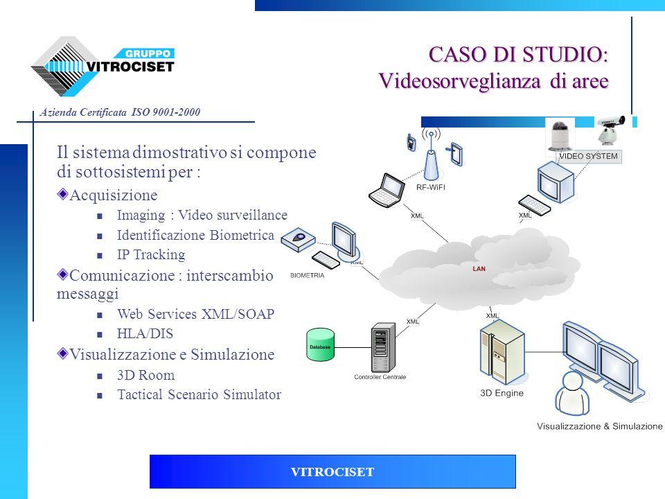 Azienda Certificata ISO 9001-2000 VITROCISET Imaging Subsystem : features Controllo Accessi Video Tracking e Localizzazione 3D su camera fissa Classificazione & Riconoscimento Estrazione dati ancillari (divisa/borghese, colore capelli..) Controllo Aree Inseguimento target con PTZ Definizione e Controllo della policy di area (interdetta ; aperta) In Collaborazione con TechnoAware CASO DI STUDIO: Videosorveglianza di aree