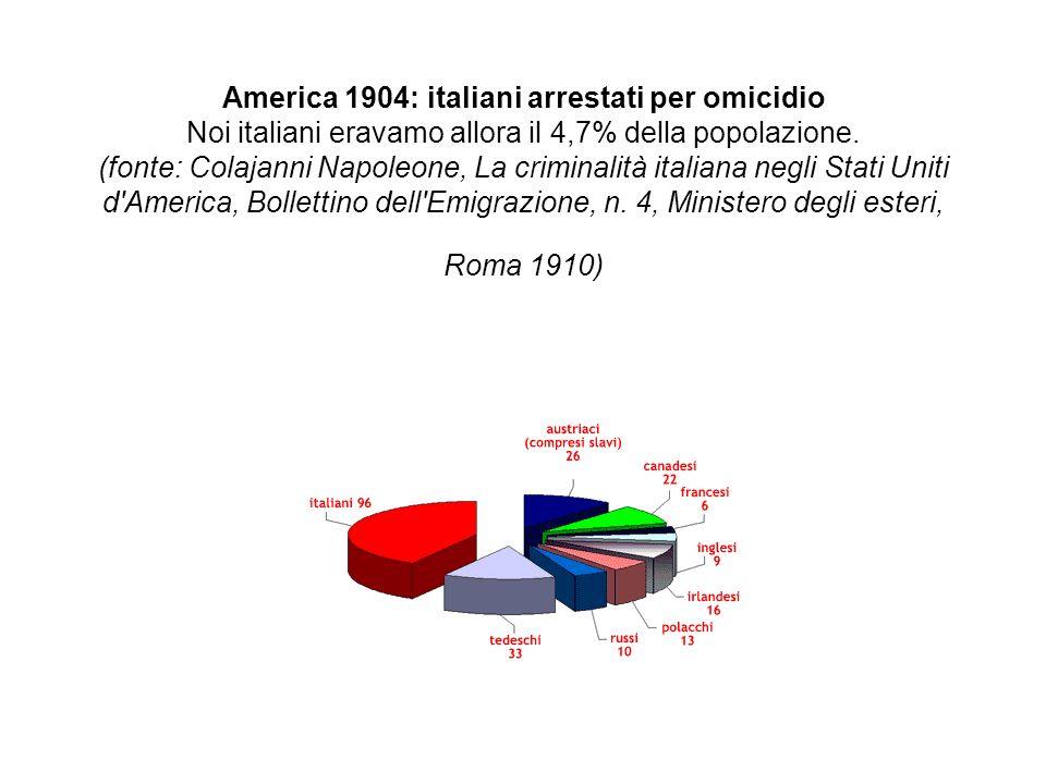 America 1904: italiani arrestati per omicidio Noi italiani eravamo allora il 4,7% della popolazione. (fonte: Colajanni Napoleone, La criminalità itali