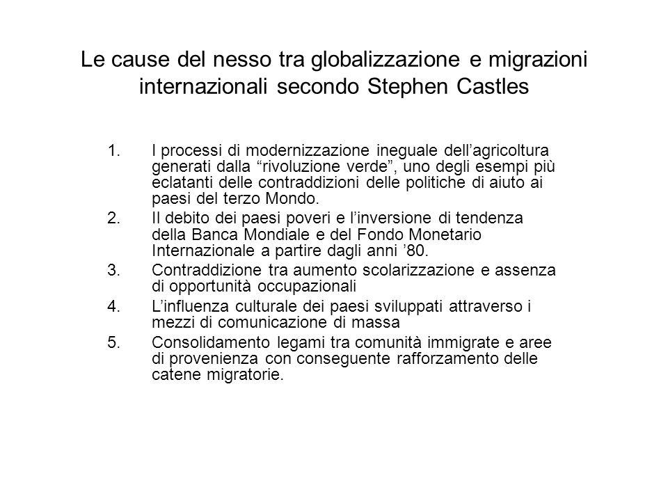 Le cause del nesso tra globalizzazione e migrazioni internazionali secondo Stephen Castles 1.I processi di modernizzazione ineguale dellagricoltura ge
