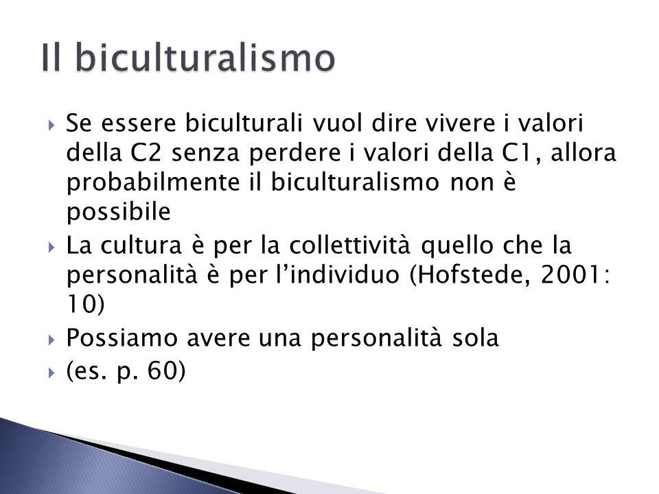 Il contatto prolungato e intenso con la C2 ci cambia profondamente (conversione C1--- C2) Ma specialmente là dove i valori delle due culture sono in conflitto, dobbiamo scegliere, creando così una terza cultura, che ha alcuni aspetti della C1 e della C2 C3, terzo spazio (Lo Bianco, 1999; Kramsch, 1993), eclettismo biculturale (Paulstone, 2005)