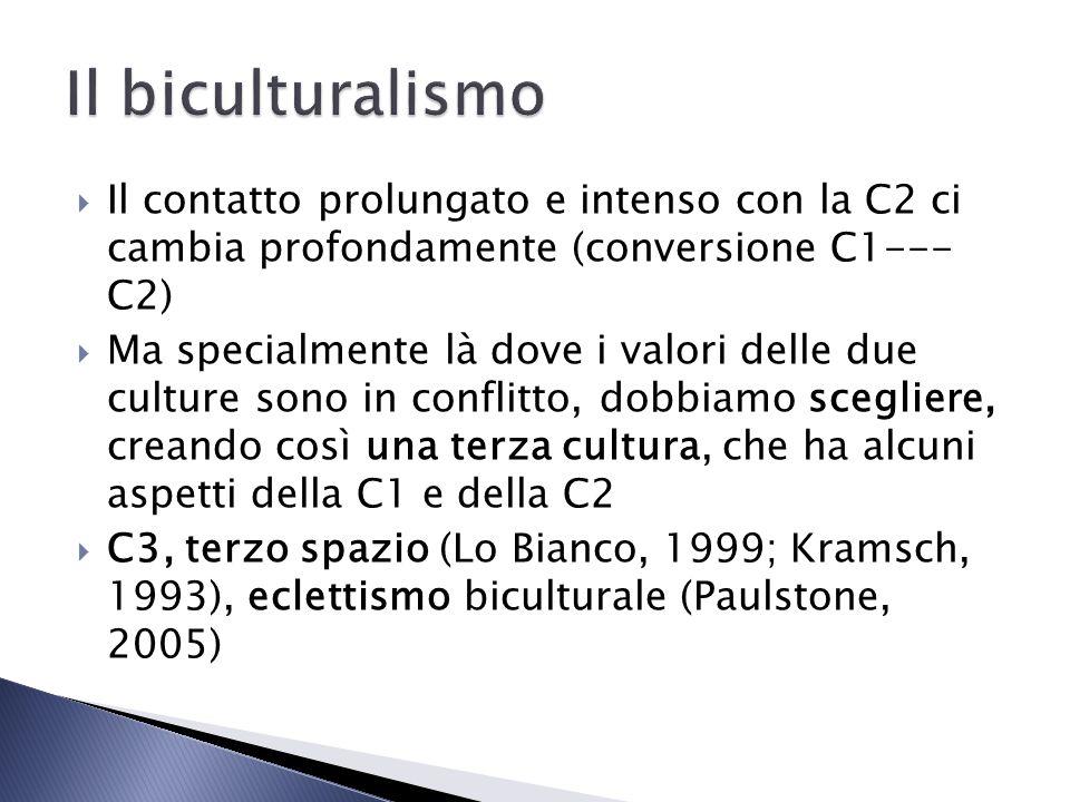 Il contatto C1-C2 implica tensione (Edwards, 2004) Positiva: Se pratiche e valori sono in armonia le une con gli altri; se libridità identitaria e leclettismo culturale sono scelte dalindividuo, e accettati dalla società in cui vive; se si tratta di acculturazione, accompagnata da bilinguismo additivo Negativa: Se cè conflitto fra pratiche e valori, se si tratta di deculturazione, accompagnata da bilinguismo sottrattivo P.