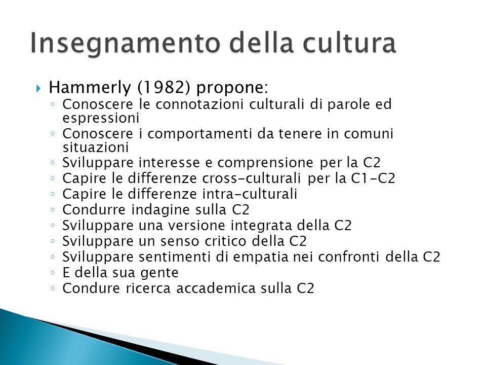 Hammerly (1982) propone: Conoscere le connotazioni culturali di parole ed espressioni Conoscere i comportamenti da tenere in comuni situazioni Sviluppare interesse e comprensione per la C2 Capire le differenze cross-culturali per la C1-C2 Capire le differenze intra-culturali Condurre indagine sulla C2 Sviluppare una versione integrata della C2 Sviluppare un senso critico della C2 Sviluppare sentimenti di empatia nei confronti della C2 E della sua gente Condure ricerca accademica sulla C2
