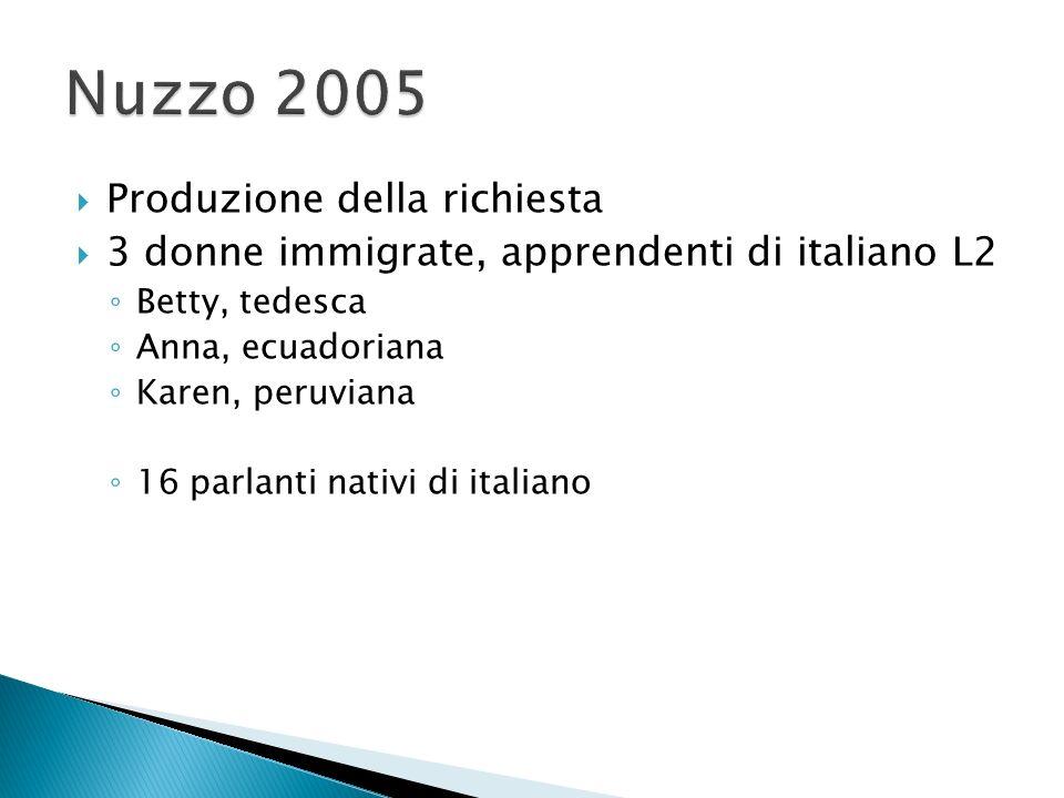 Produzione della richiesta 3 donne immigrate, apprendenti di italiano L2 Betty, tedesca Anna, ecuadoriana Karen, peruviana 16 parlanti nativi di italiano