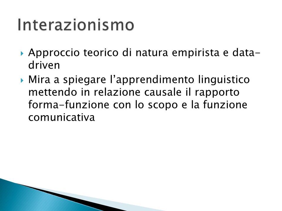 Approccio teorico di natura empirista e data- driven Mira a spiegare lapprendimento linguistico mettendo in relazione causale il rapporto forma-funzione con lo scopo e la funzione comunicativa