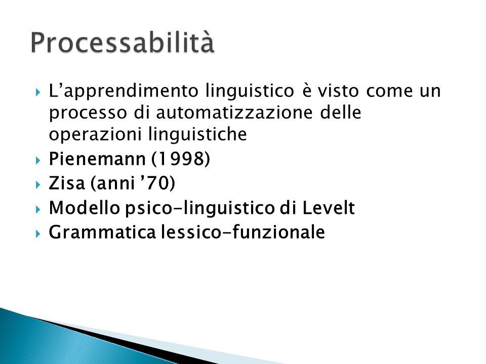 Lapprendimento linguistico è visto come un processo di automatizzazione delle operazioni linguistiche Pienemann (1998) Zisa (anni 70) Modello psico-linguistico di Levelt Grammatica lessico-funzionale