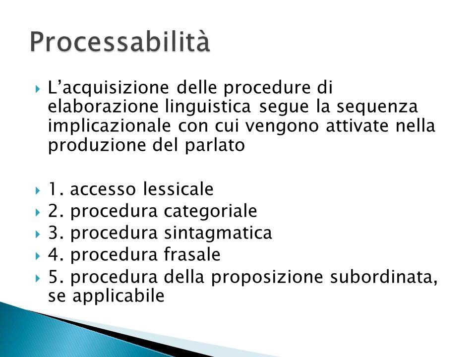 Lacquisizione delle procedure di elaborazione linguistica segue la sequenza implicazionale con cui vengono attivate nella produzione del parlato 1.