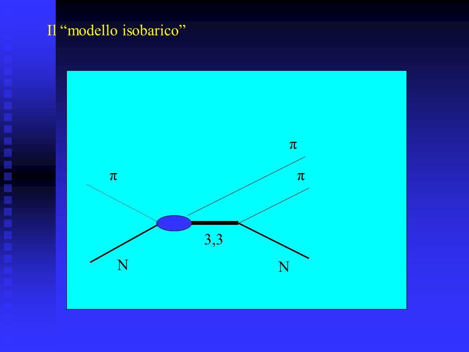 Il modello isobarico 3,3 N N ππ π