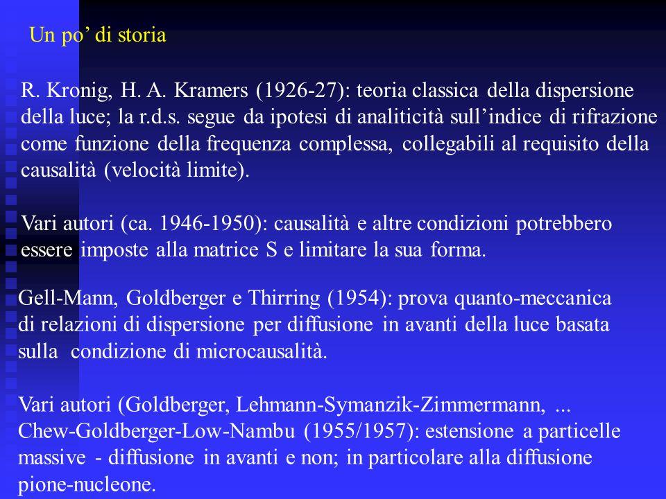 R.Kronig, H. A. Kramers (1926-27): teoria classica della dispersione della luce; la r.d.s.