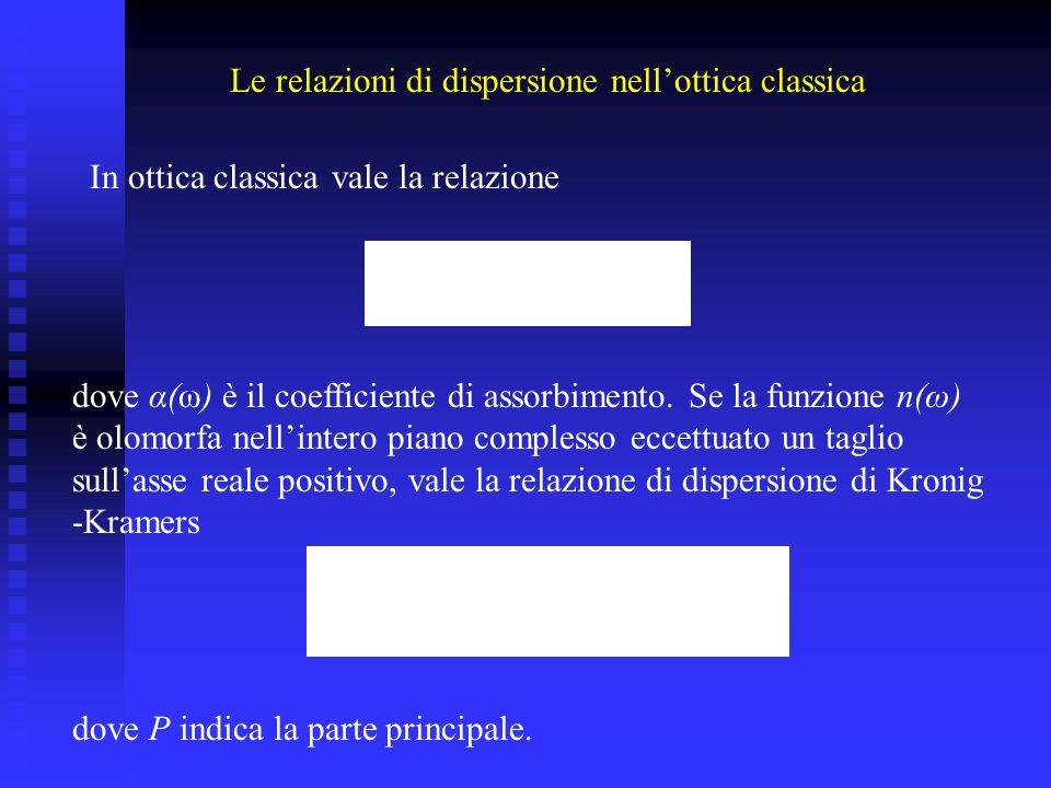 Le relazioni di dispersione nellottica classica In ottica classica vale la relazione dove α(ω) è il coefficiente di assorbimento.
