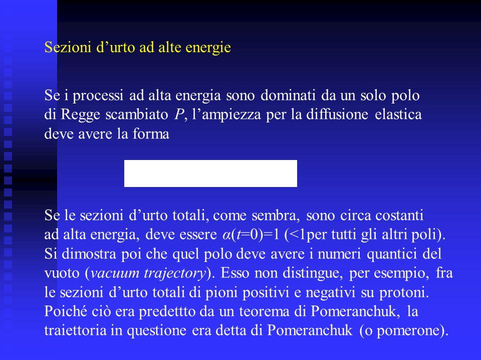Sezioni durto ad alte energie Se i processi ad alta energia sono dominati da un solo polo di Regge scambiato P, lampiezza per la diffusione elastica deve avere la forma Se le sezioni durto totali, come sembra, sono circa costanti ad alta energia, deve essere α(t=0)=1 (<1per tutti gli altri poli).