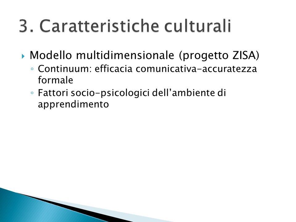 Modello multidimensionale (progetto ZISA) Continuum: efficacia comunicativa-accuratezza formale Fattori socio-psicologici dellambiente di apprendiment