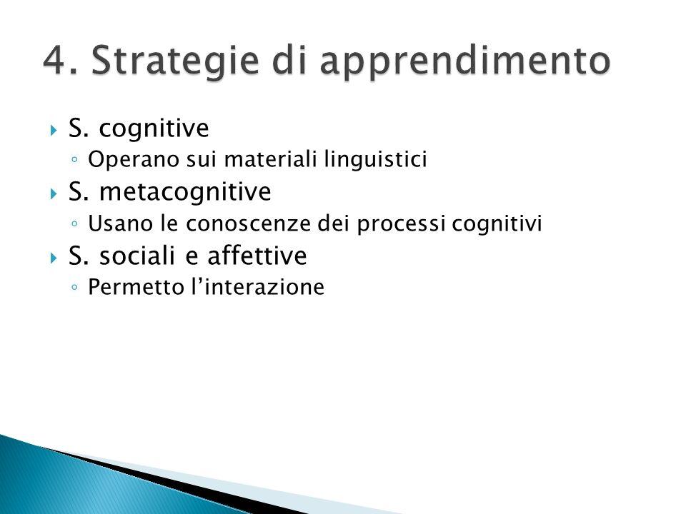 S. cognitive Operano sui materiali linguistici S. metacognitive Usano le conoscenze dei processi cognitivi S. sociali e affettive Permetto linterazion