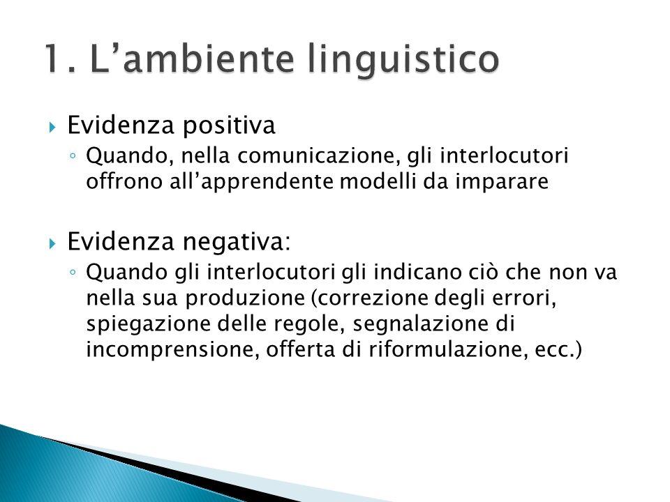 Evidenza positiva Quando, nella comunicazione, gli interlocutori offrono allapprendente modelli da imparare Evidenza negativa: Quando gli interlocutor