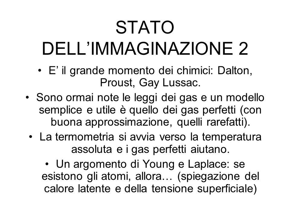 STATO DELLIMMAGINAZIONE 2 E il grande momento dei chimici: Dalton, Proust, Gay Lussac.