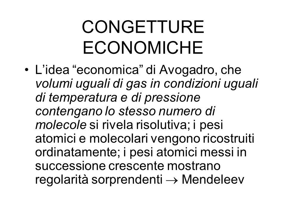 CONGETTURE ECONOMICHE Lidea economica di Avogadro, che volumi uguali di gas in condizioni uguali di temperatura e di pressione contengano lo stesso numero di molecole si rivela risolutiva; i pesi atomici e molecolari vengono ricostruiti ordinatamente; i pesi atomici messi in successione crescente mostrano regolarità sorprendenti Mendeleev