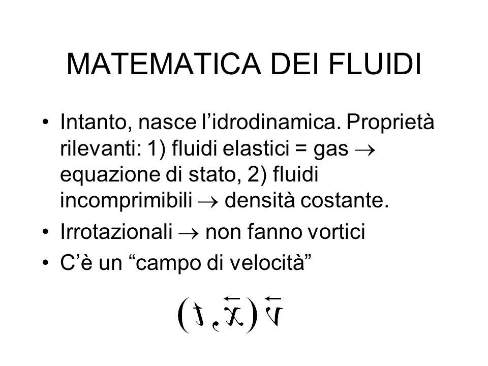 MATEMATICA DEI FLUIDI Intanto, nasce lidrodinamica.