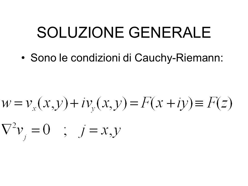 SOLUZIONE GENERALE Sono le condizioni di Cauchy-Riemann: