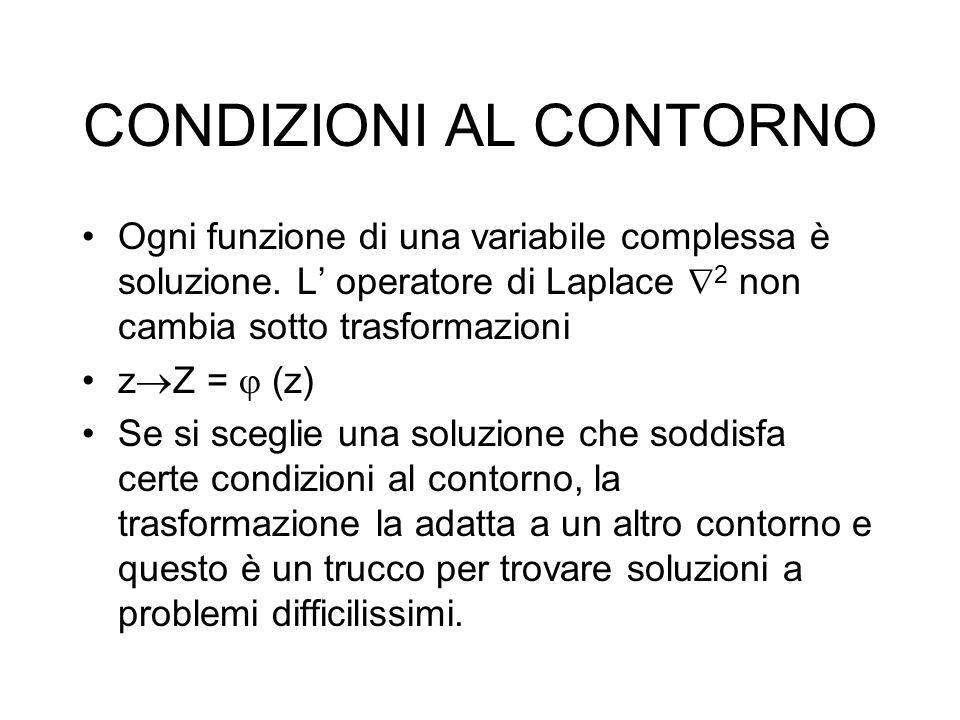 CONDIZIONI AL CONTORNO Ogni funzione di una variabile complessa è soluzione.