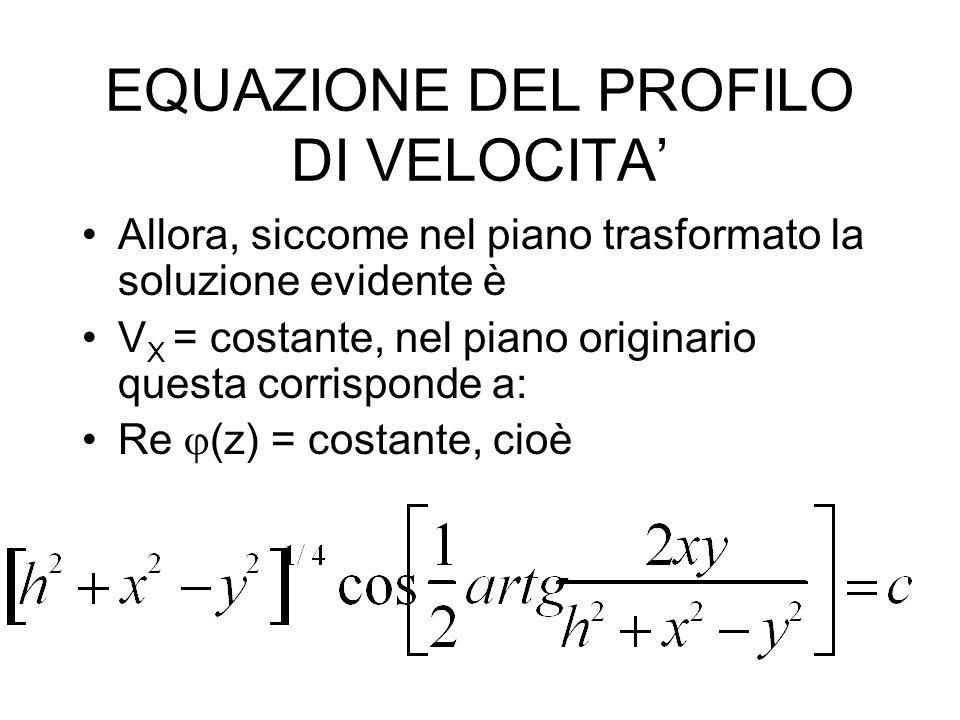 EQUAZIONE DEL PROFILO DI VELOCITA Allora, siccome nel piano trasformato la soluzione evidente è V X = costante, nel piano originario questa corrisponde a: Re (z) = costante, cioè