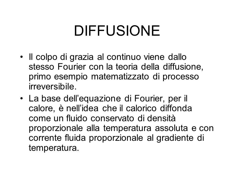 DIFFUSIONE Il colpo di grazia al continuo viene dallo stesso Fourier con la teoria della diffusione, primo esempio matematizzato di processo irreversibile.