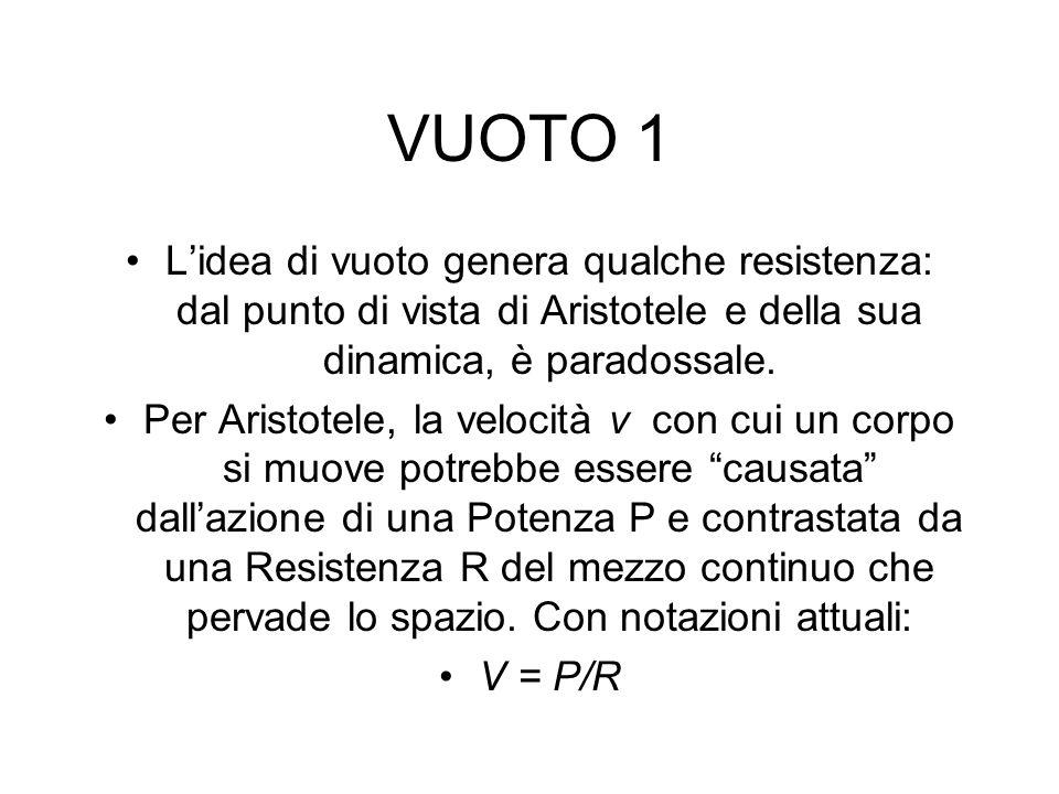 VUOTO 1 Lidea di vuoto genera qualche resistenza: dal punto di vista di Aristotele e della sua dinamica, è paradossale.