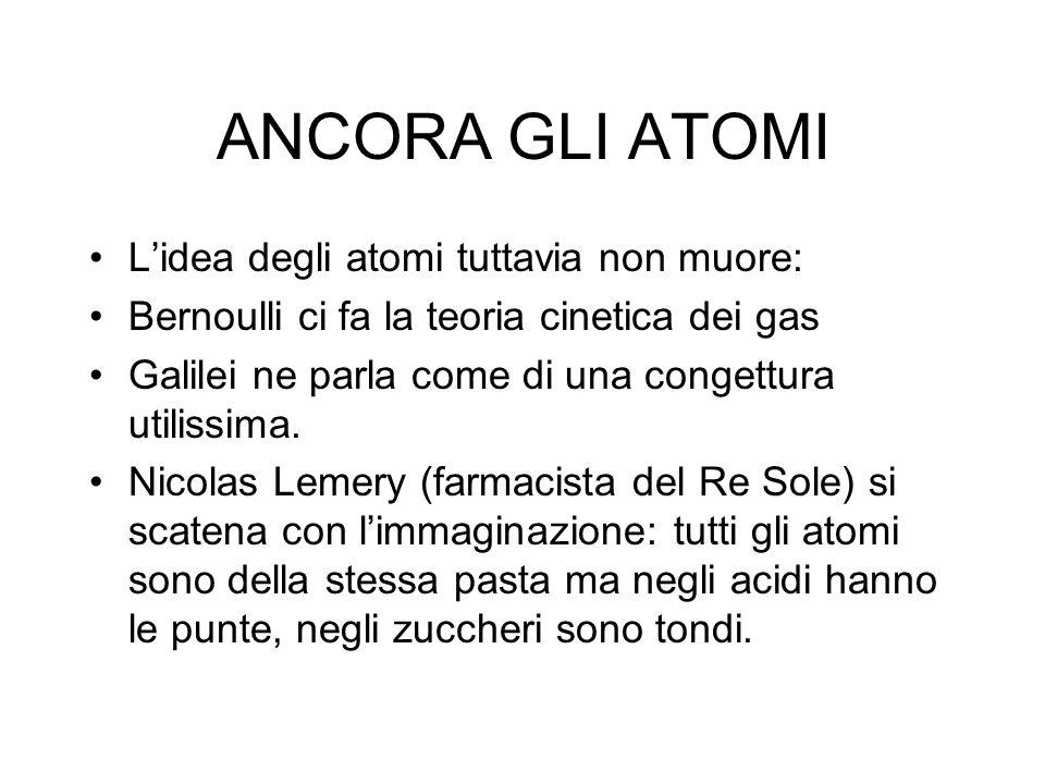 ANCORA GLI ATOMI Lidea degli atomi tuttavia non muore: Bernoulli ci fa la teoria cinetica dei gas Galilei ne parla come di una congettura utilissima.
