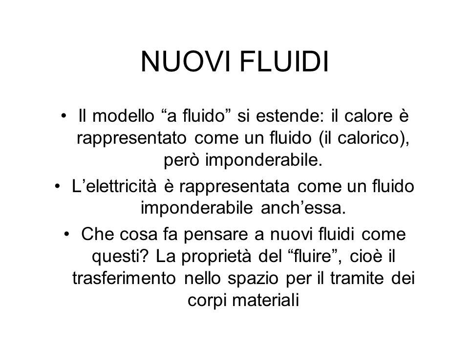 NUOVI FLUIDI Il modello a fluido si estende: il calore è rappresentato come un fluido (il calorico), però imponderabile.