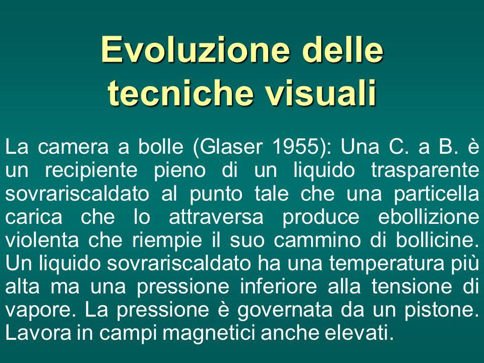 Evoluzione delle tecniche visuali La camera a bolle (Glaser 1955): Una C. a B. è un recipiente pieno di un liquido trasparente sovrariscaldato al punt