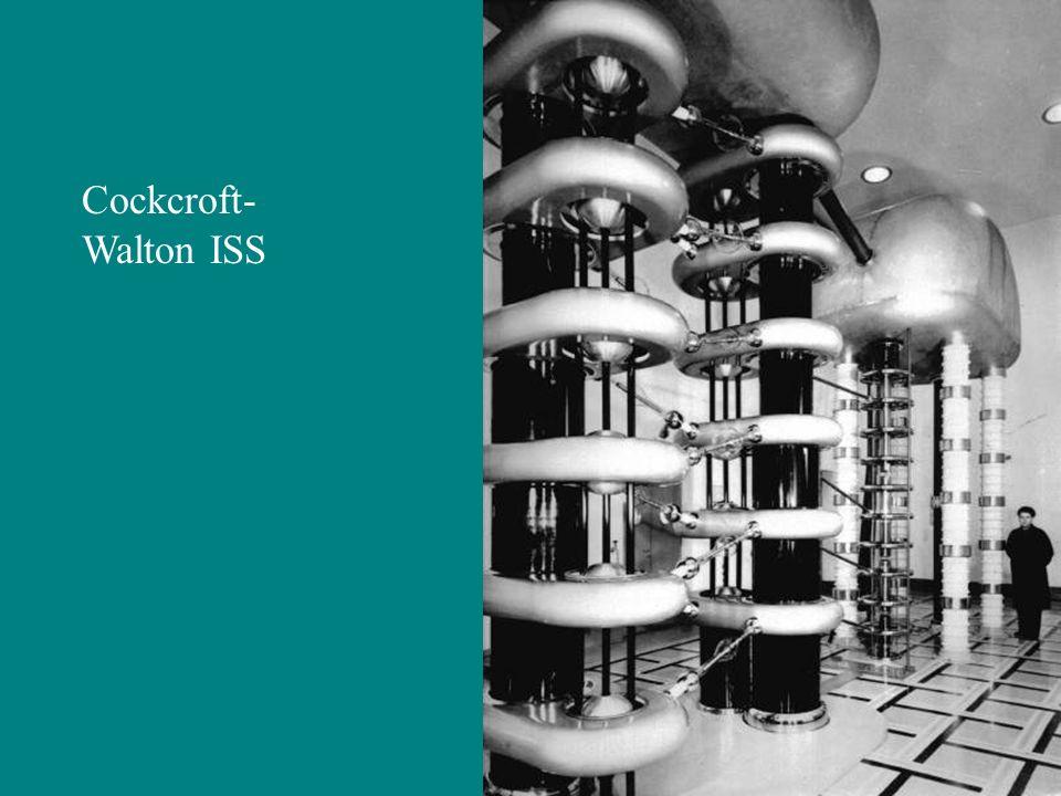 Cockcroft- Walton ISS