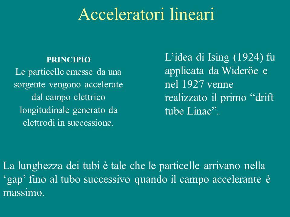 Acceleratori lineari Lidea di Ising (1924) fu applicata da Wideröe e nel 1927 venne realizzato il primo drift tube Linac. PRINCIPIO Le particelle emes