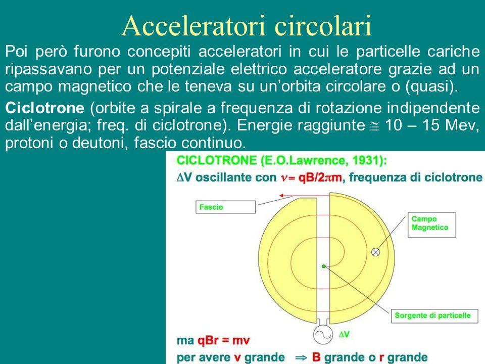 Acceleratori circolari Poi però furono concepiti acceleratori in cui le particelle cariche ripassavano per un potenziale elettrico acceleratore grazie