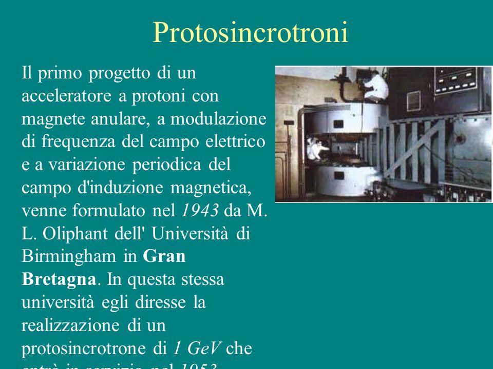 Protosincrotroni Il primo progetto di un acceleratore a protoni con magnete anulare, a modulazione di frequenza del campo elettrico e a variazione per