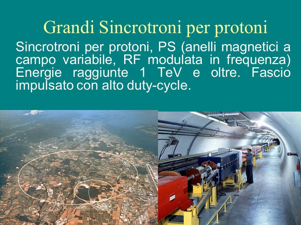 Grandi Sincrotroni per protoni Sincrotroni per protoni, PS (anelli magnetici a campo variabile, RF modulata in frequenza) Energie raggiunte 1 TeV e ol