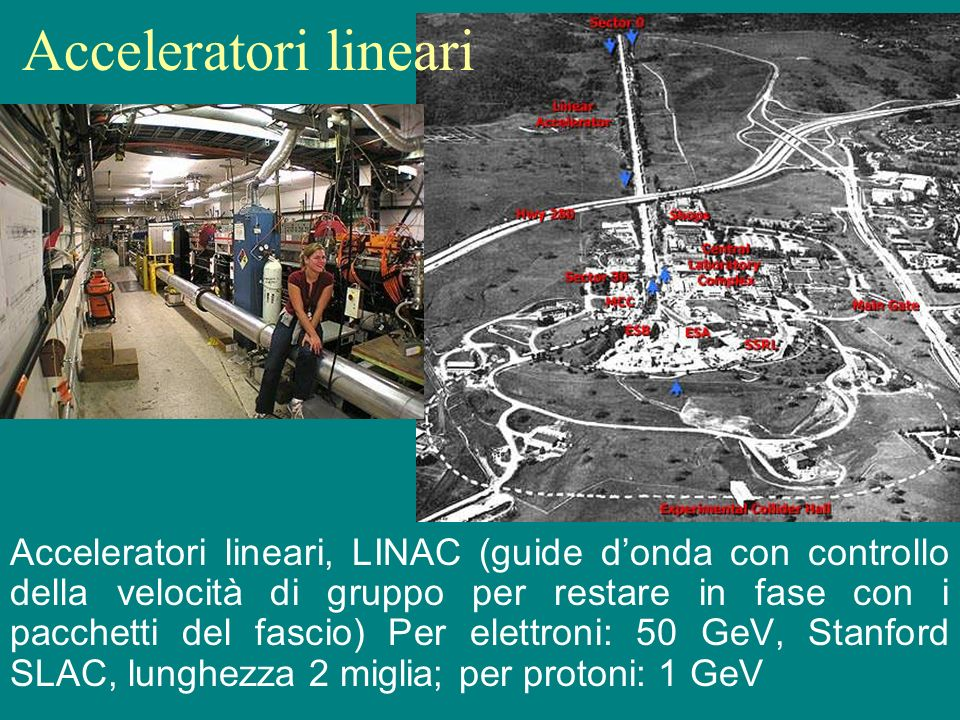 Acceleratori lineari, LINAC (guide donda con controllo della velocità di gruppo per restare in fase con i pacchetti del fascio) Per elettroni: 50 GeV,