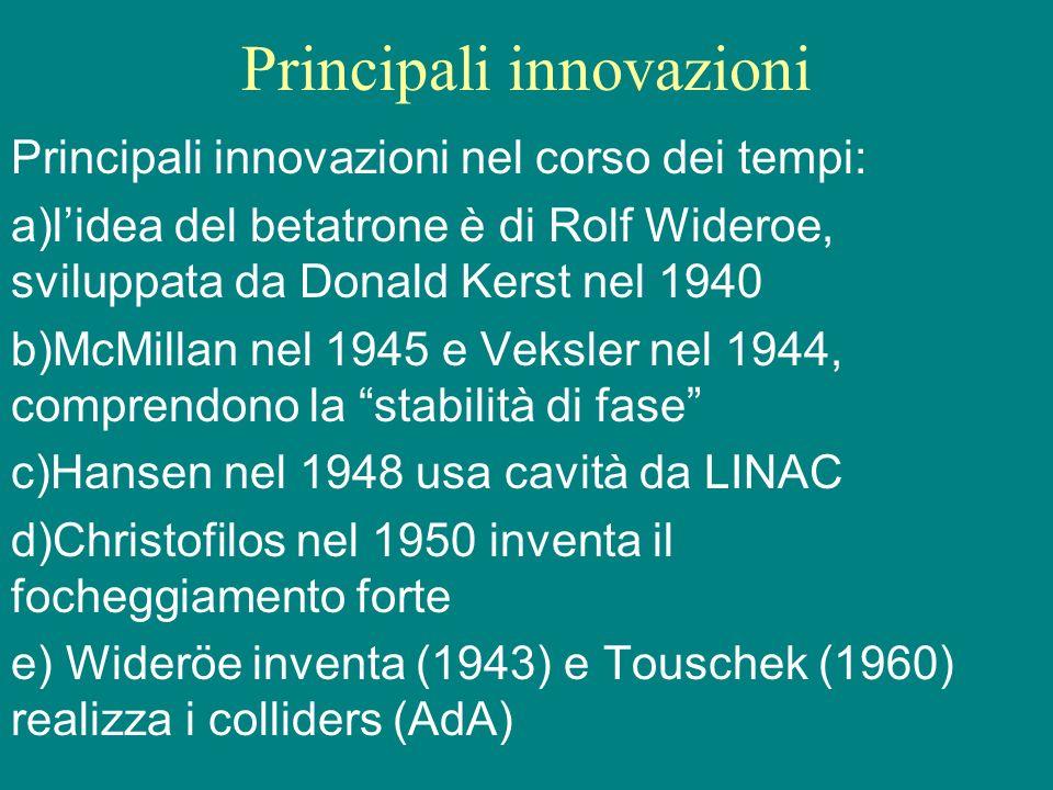 Principali innovazioni Principali innovazioni nel corso dei tempi: a)lidea del betatrone è di Rolf Wideroe, sviluppata da Donald Kerst nel 1940 b)McMi