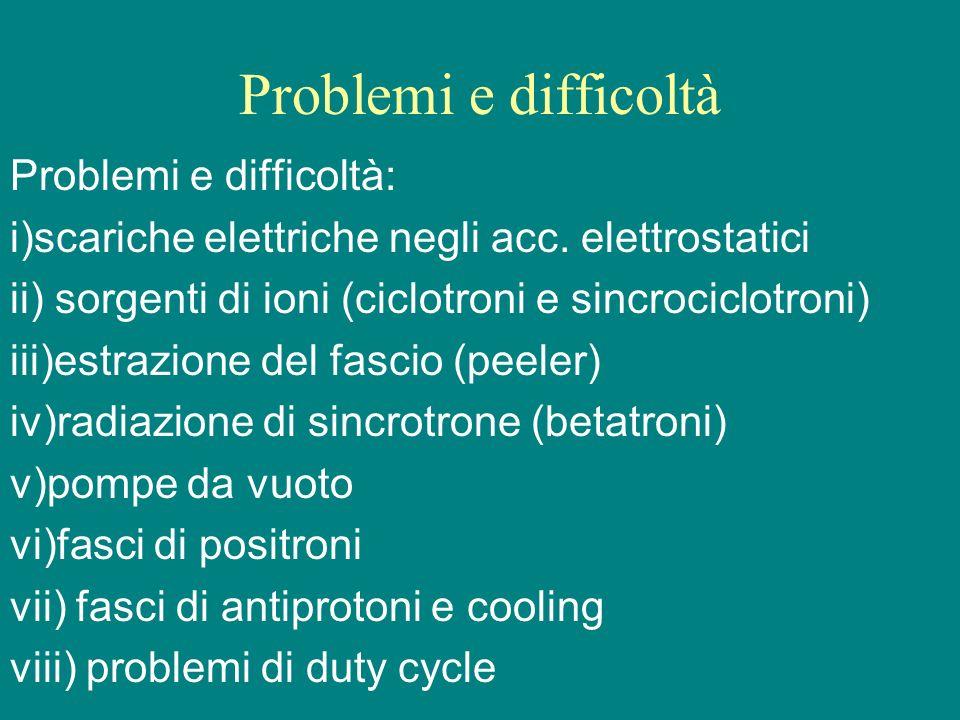 Problemi e difficoltà Problemi e difficoltà: i)scariche elettriche negli acc. elettrostatici ii) sorgenti di ioni (ciclotroni e sincrociclotroni) iii)