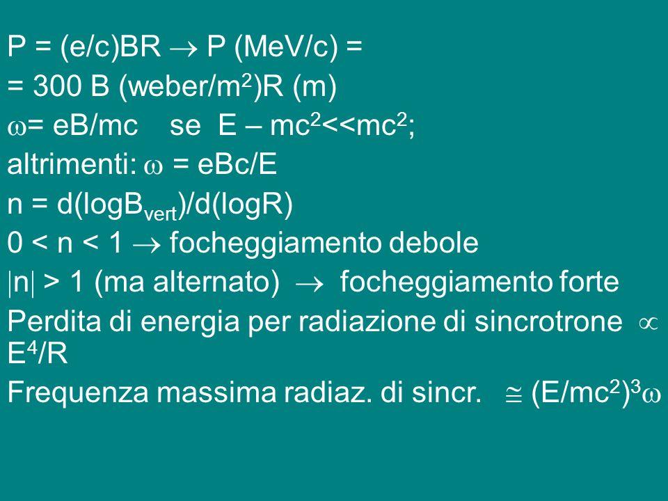 P = (e/c)BR P (MeV/c) = = 300 B (weber/m 2 )R (m) = eB/mc se E – mc 2 <<mc 2 ; altrimenti: = eBc/E n = d(logB vert )/d(logR) 0 < n < 1 focheggiamento