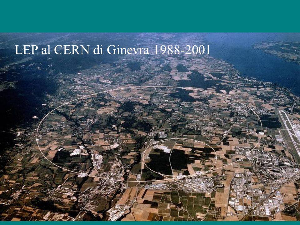 LEP al CERN di Ginevra 1988-2001