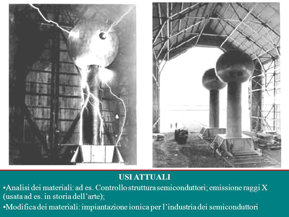 USI ATTUALI Analisi dei materiali: ad es. Controllo struttura semiconduttori; emissione raggi X (usata ad es. in storia dellarte); Modifica dei materi
