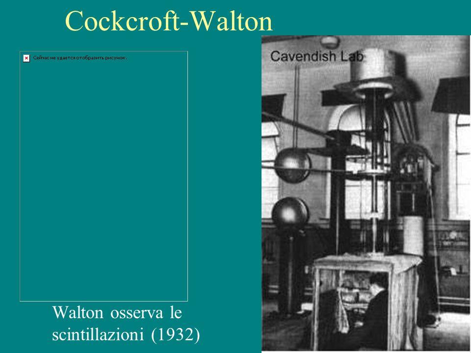 Cockcroft-Walton Walton osserva le scintillazioni (1932)