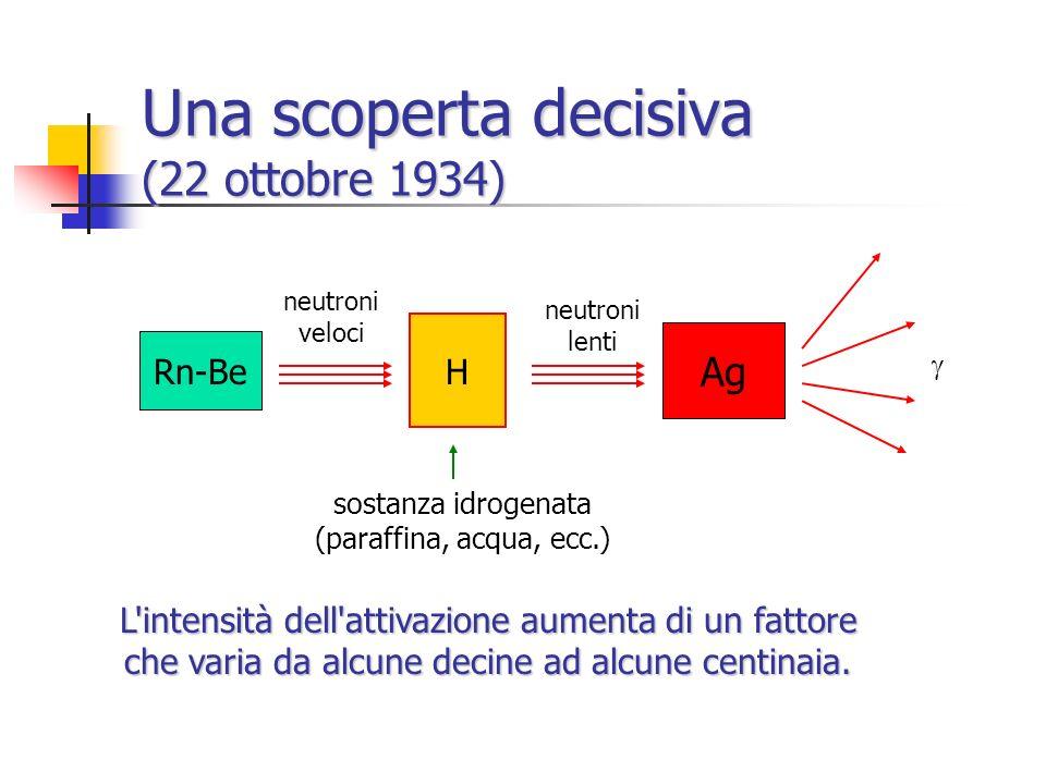 Una lettera da Rutherford Mi congratulo per la sua brillante fuga dalla sfera della fisica teorica! […] Forse può interessarla sapere che anche Dirac