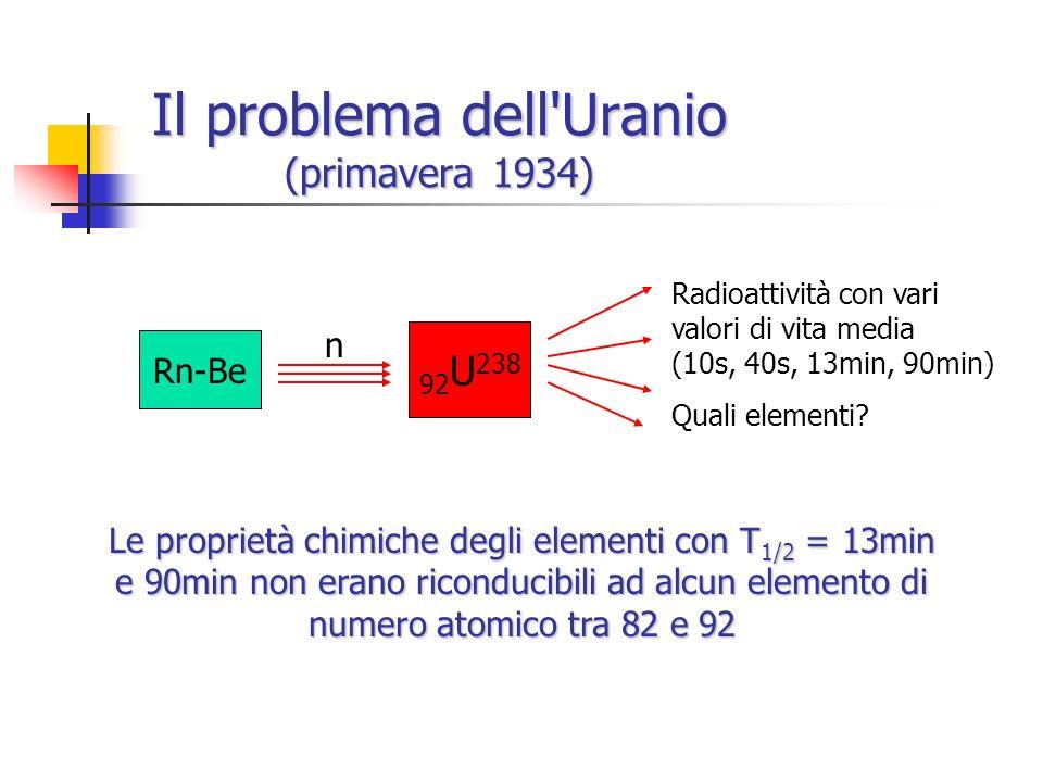 La fine del gruppo di Roma (autunno 1935) Rasetti alla Columbia University, poi a Quebec Segrè a Palermo (e Berkeley) D'Agostino al nuovo Istituto di
