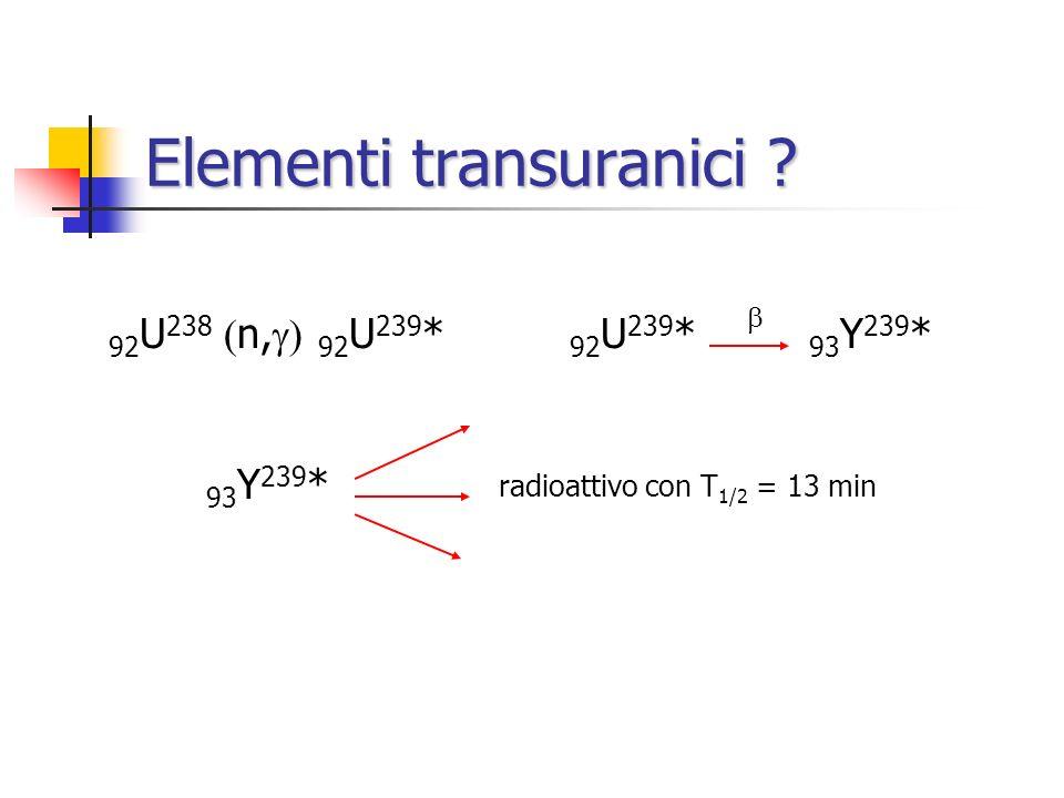 Il problema dell'Uranio (primavera 1934) Rn-Be n 92 U 238 Radioattività con vari valori di vita media (10s, 40s, 13min, 90min) Quali elementi? Le prop