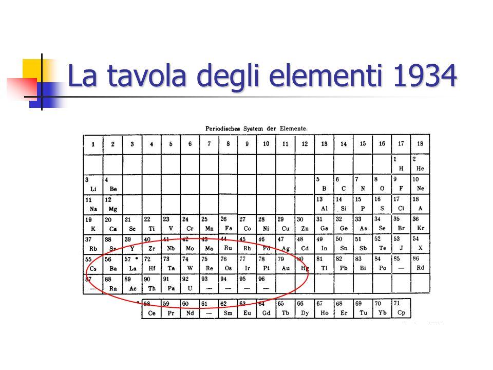 I risultati di Berlino (1935-37) 92 U + n 92 U 93 EkaRe 94 EkaOs 95 EkaIr 96 EkaPt 97 EkaAu 10s 2,2m 59m 66h 2,5h …. più altre due serie analoghe, con